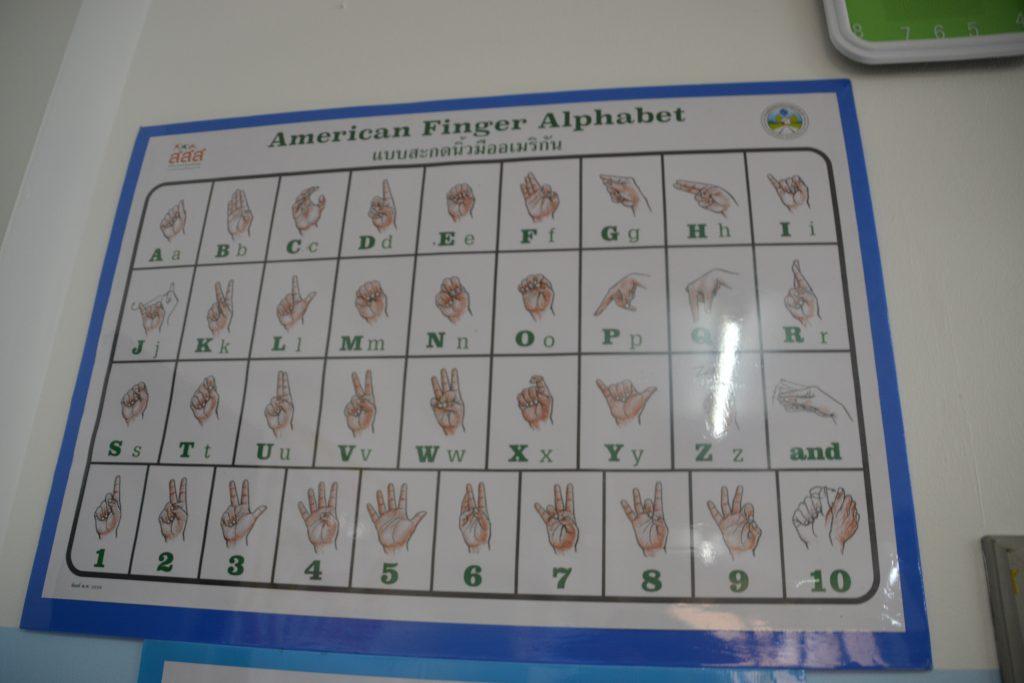 Dactilológico lengua de signos americana